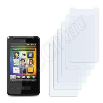 HTC HD Mini kijelzővédő fólia