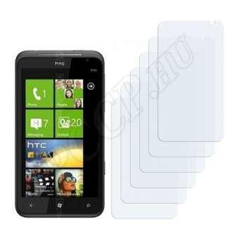 HTC Titan Bunyip kijelzővédő fólia