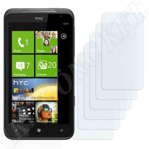 HTC Titan X310e kijelzővédő fólia